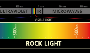 rock-spectrum-slice-2000x482px